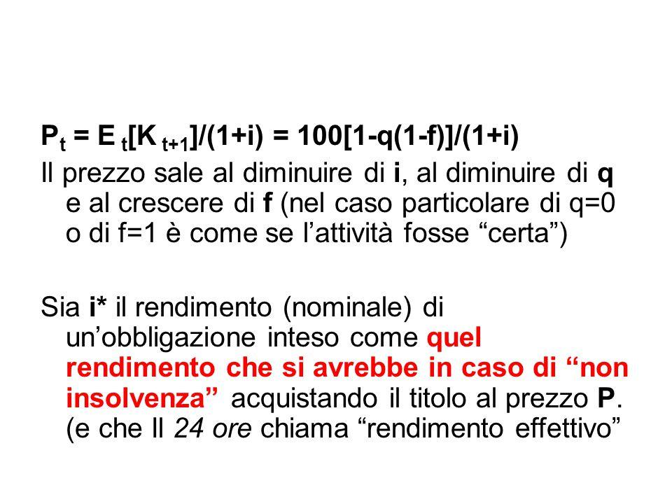Pt = E t[K t+1]/(1+i) = 100[1-q(1-f)]/(1+i) Il prezzo sale al diminuire di i, al diminuire di q e al crescere di f (nel caso particolare di q=0 o di f=1 è come se l'attività fosse certa ) Sia i* il rendimento (nominale) di un'obbligazione inteso come quel rendimento che si avrebbe in caso di non insolvenza acquistando il titolo al prezzo P.
